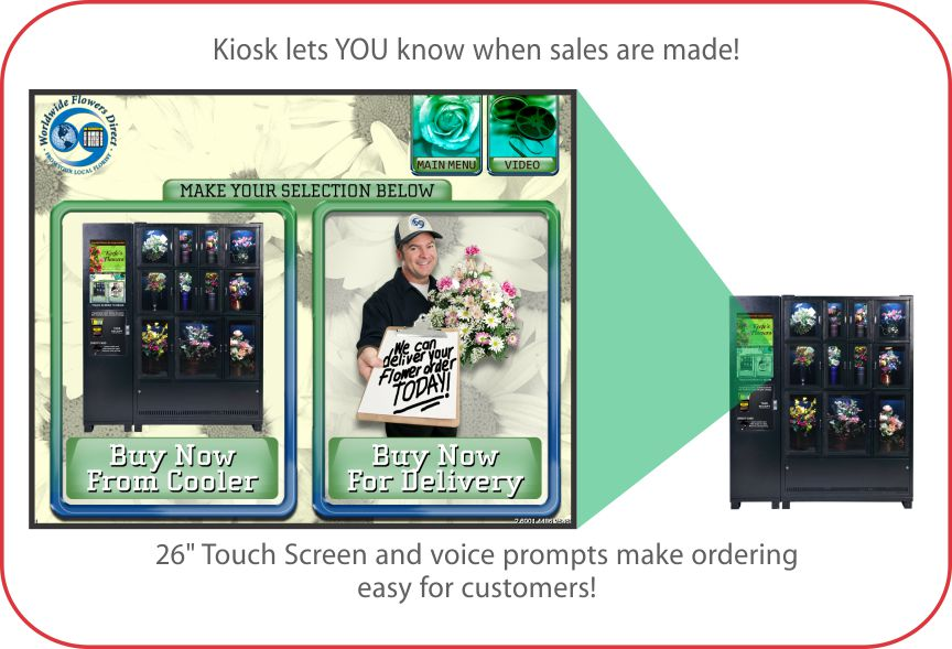 Kiosk lets you know when sales are made!